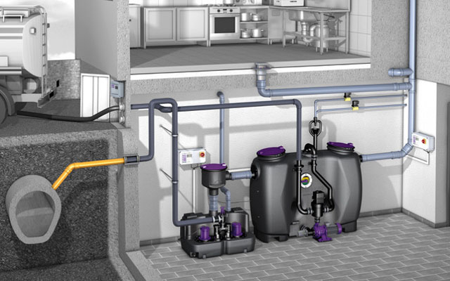 Kessel Grease Traps: A High-Tech Solution to a Centuries-Old Problem
